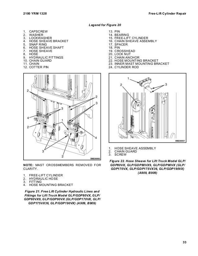 YALE E879 GLC60VX LIFT TRUCK Service Repair Manual