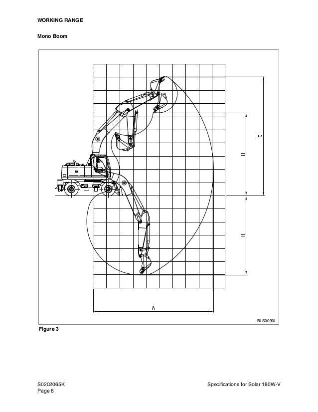 DAEWOO DOOSAN SOLAR 180W-V WHEEL EXCAVATOR Service Repair
