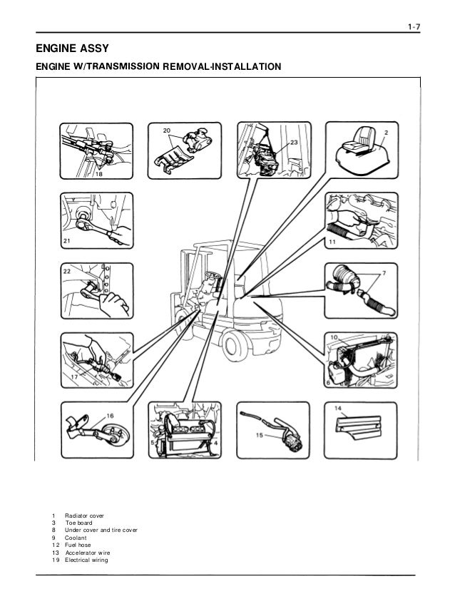Toyota 6FG20 Forklift Service Repair Manual