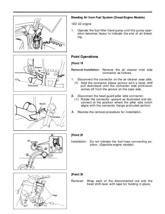 toyota 6fg20 forklift service repair manual rh slideshare net toyota rav 4 service manual toyota 4y engine repair manual