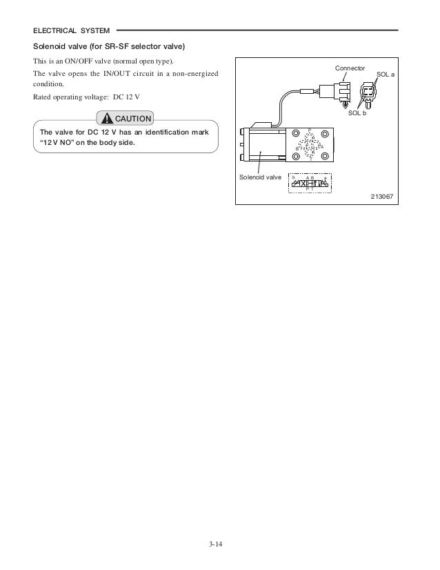 MITSUBISHI FD18N FORKLIFT TRUCKS Service Repair Manual SN ... on