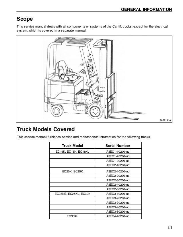 caterpillar cat ec20k ec25k forklift lift trucks service. Black Bedroom Furniture Sets. Home Design Ideas
