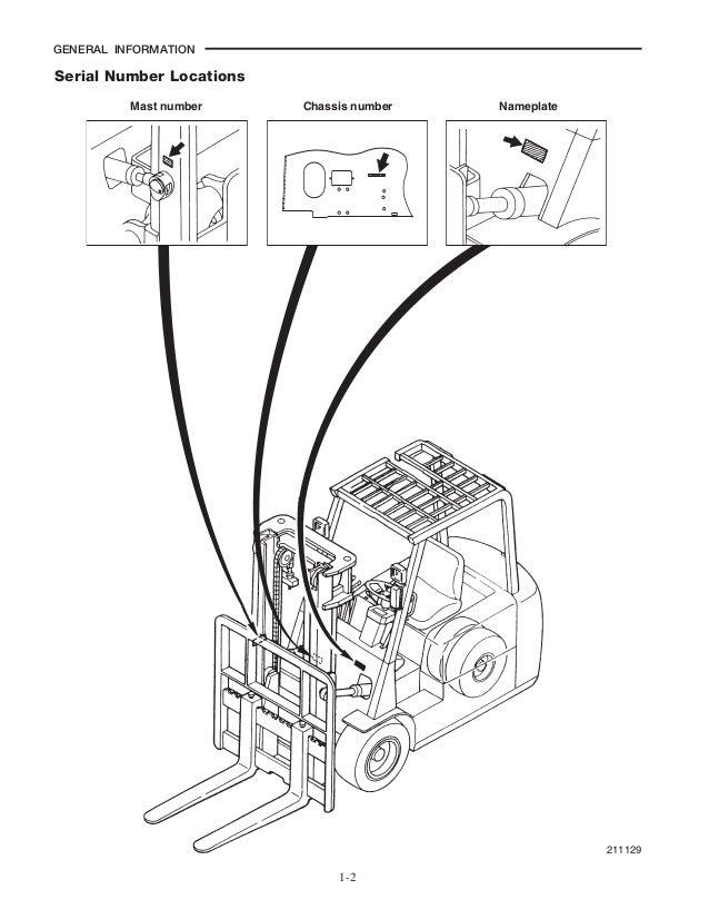 cat forklift manual