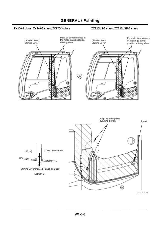 HITACHI ZAXIS 225US-3 CLASS EXCAVATOR Service Repair Manual