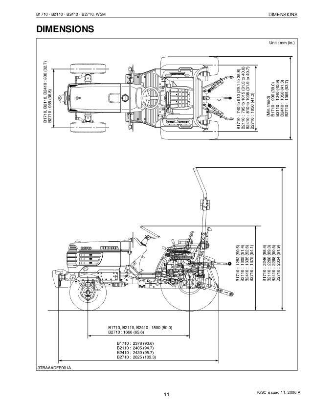 Wiring Diagram Older Furnace Model D on