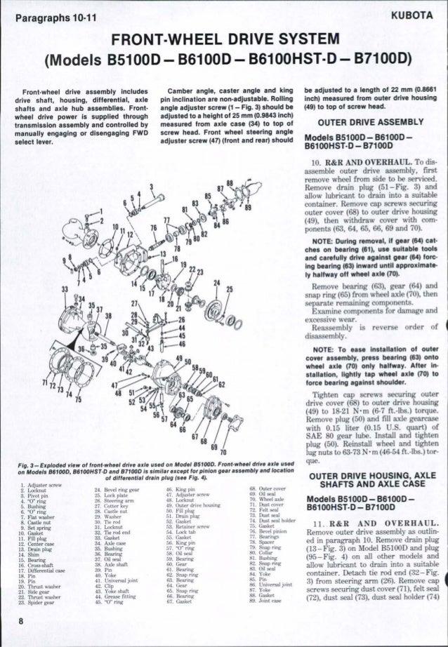 Kubota B6100D Tractor Service Repair Manual