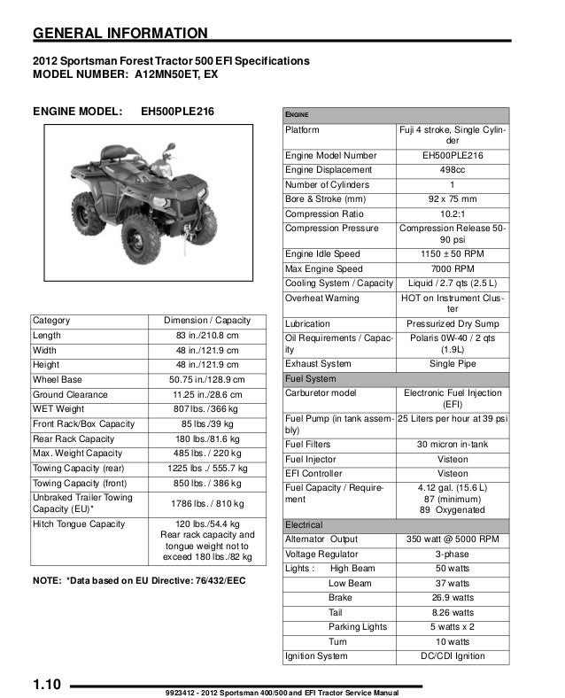 Service Manual for 2012 Polaris Ranger 400