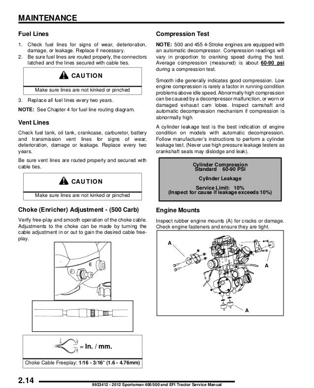 2012 Polaris Sportsman Touring 500 HO Service Repair Manual