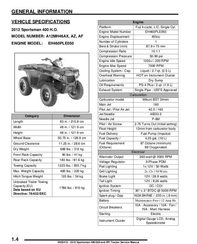 2012 Polaris Sportsman 400 HO Service Repair Manual