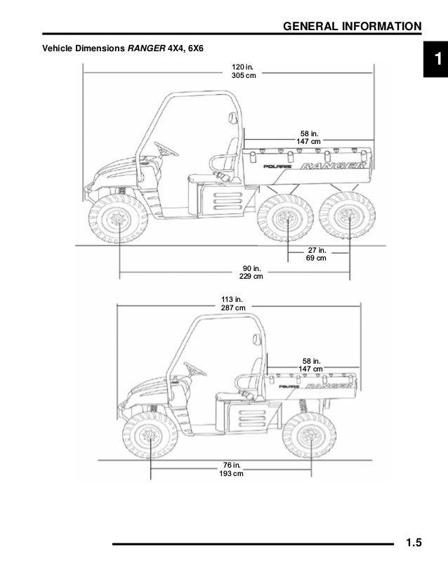 2006 Polaris Ranger 700 6x6 XP Service Repair Manual