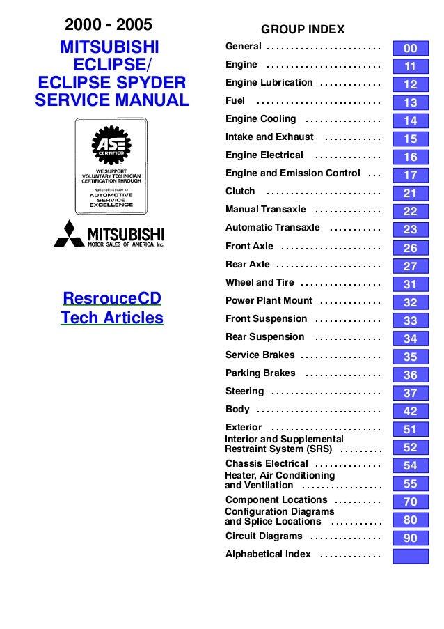 2001 Mitsubishi Eclipse Service Repair ManualSlideShare