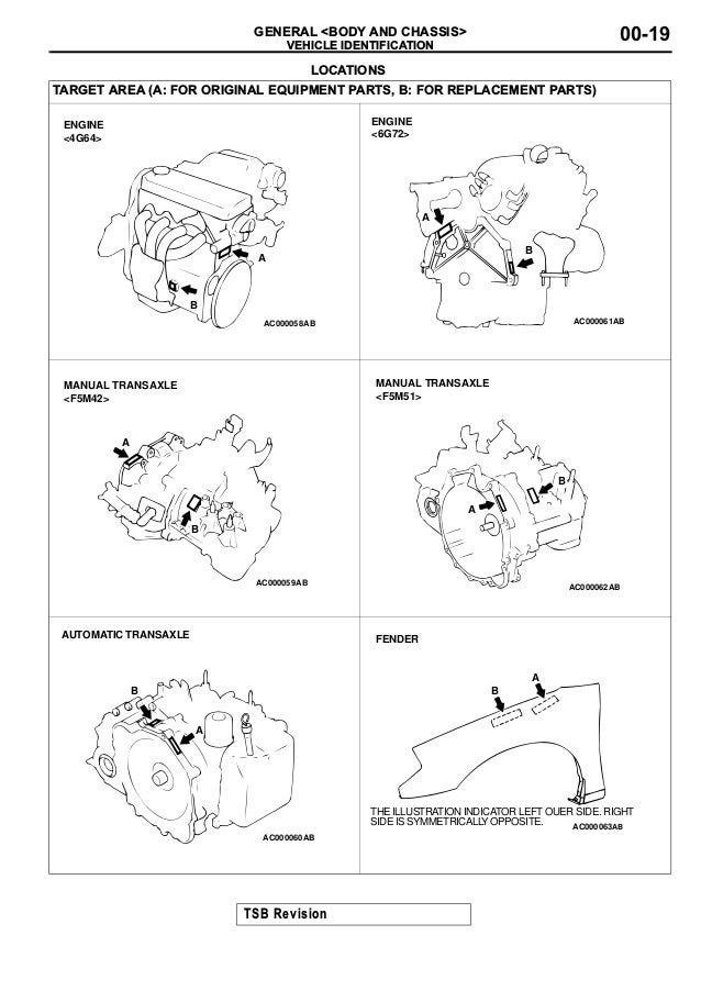 2001 Mitsubishi Eclipse Service Repair Manual