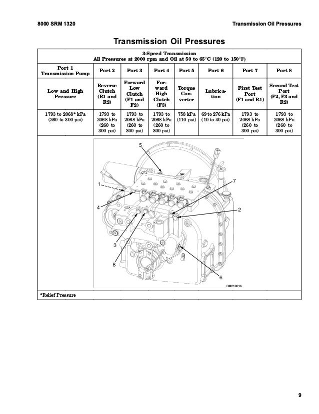 Hyster E024 (S135FT) Forklift Service Repair Manual