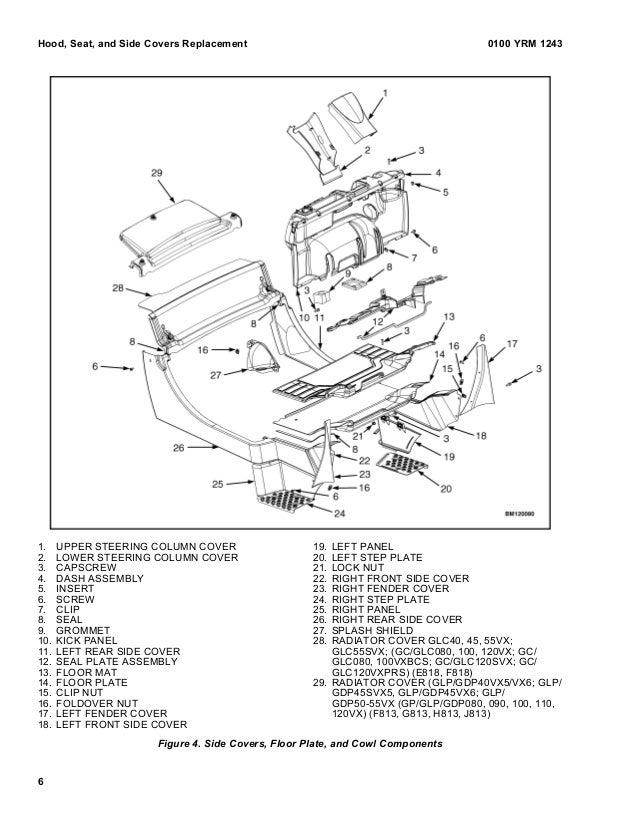 wiring yale diagram glc example electrical wiring diagram u2022 rh cranejapan co Yale GLC050 Yale Gdp030af Workshop Manual