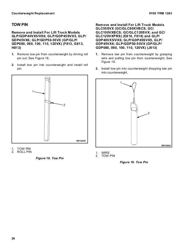 yale g813 gdp50vx lift truck europe service repair manual rh slideshare net