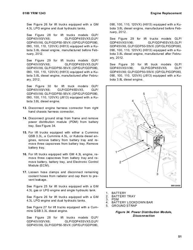 kubota service manual b1 15 daily instruction manual guides u2022 rh testingwordpress co Kubota L4060 Parts Manual Kubota RTV 900 Wiring Diagram