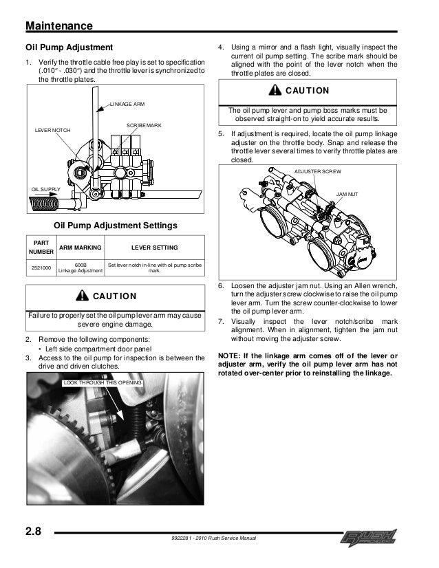 2010 POLARIS 600 RUSH PRO-RIDE SNOWMOBILE Service Repair Manual