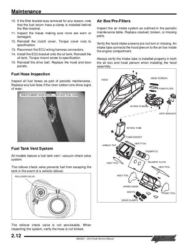 Rush Repair Service : Polaris rush pro ride snowmobile service repair