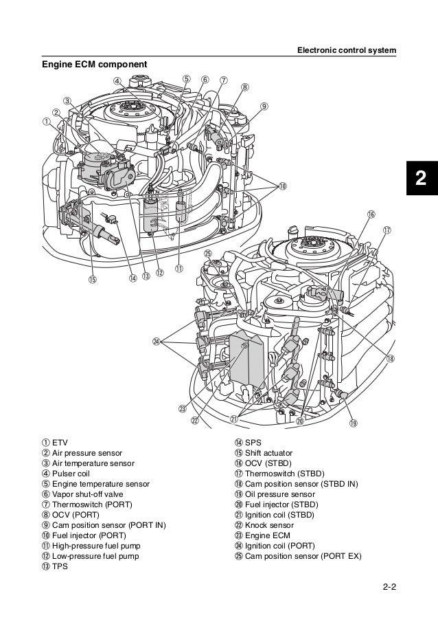 2010 YAMAHA F300CA 4-STROKE OUTBOARD Service Repair Manual