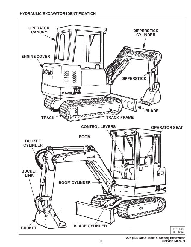 BOBCAT 225 EXCAVATOR Service Repair Manual S/N 508311001