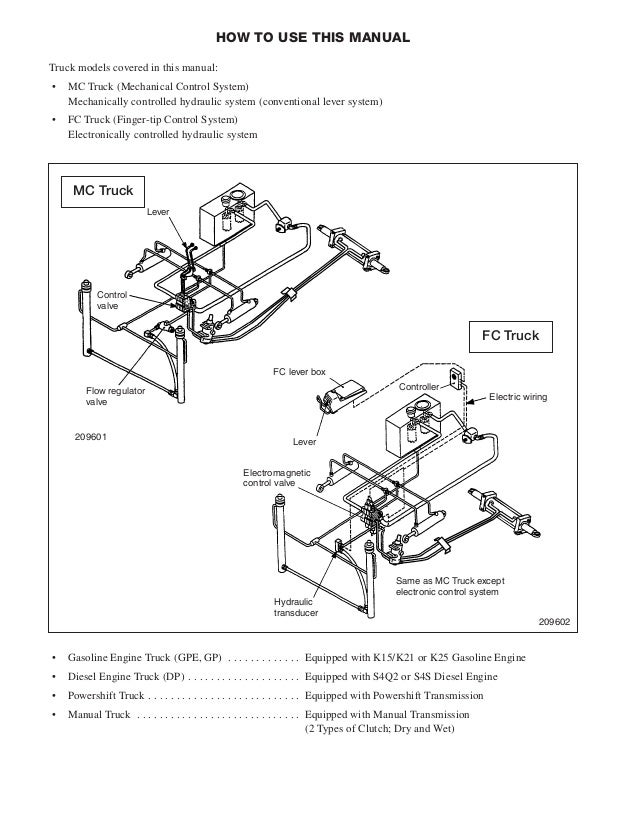 John Deere 4020 Electrical Wiring Diagram