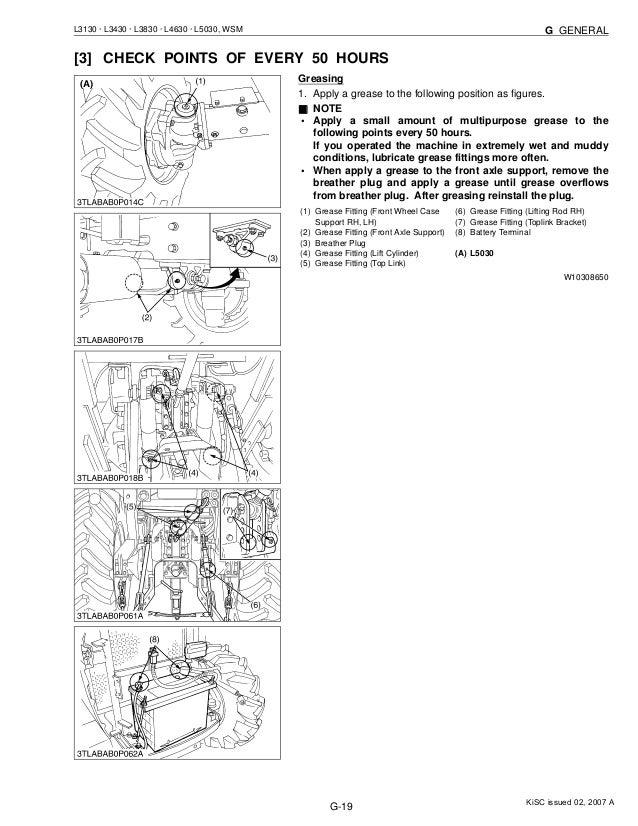 Kubota L3430 Tractor Service Repair Manual