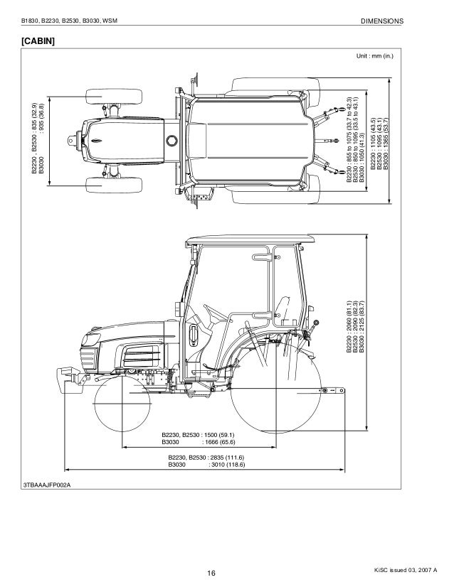Fantastic Kubota Tractor B3030 Wiring Diagrams Basic Electronics Wiring Diagram Wiring Cloud Aboleophagdienstapotheekhoekschewaardnl