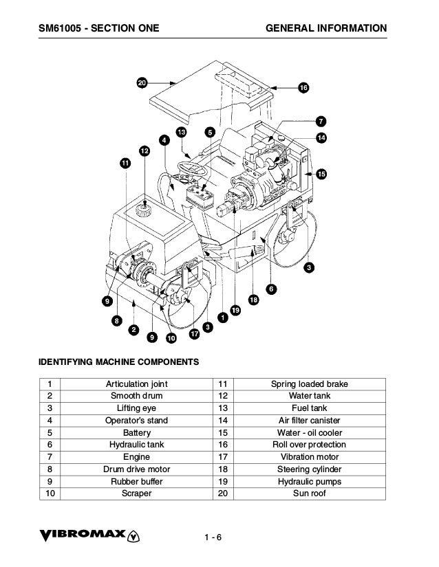 JCB VIBROMAX 265 TANDEM ROLLER Service Repair Manual