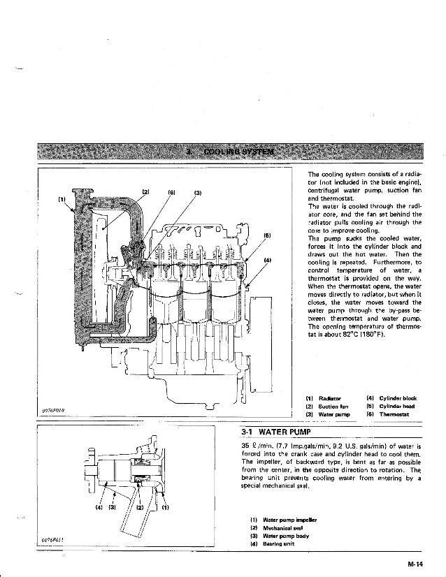 B6200 Kubota Wiring Diagram - Wiring Liry Diagram A4