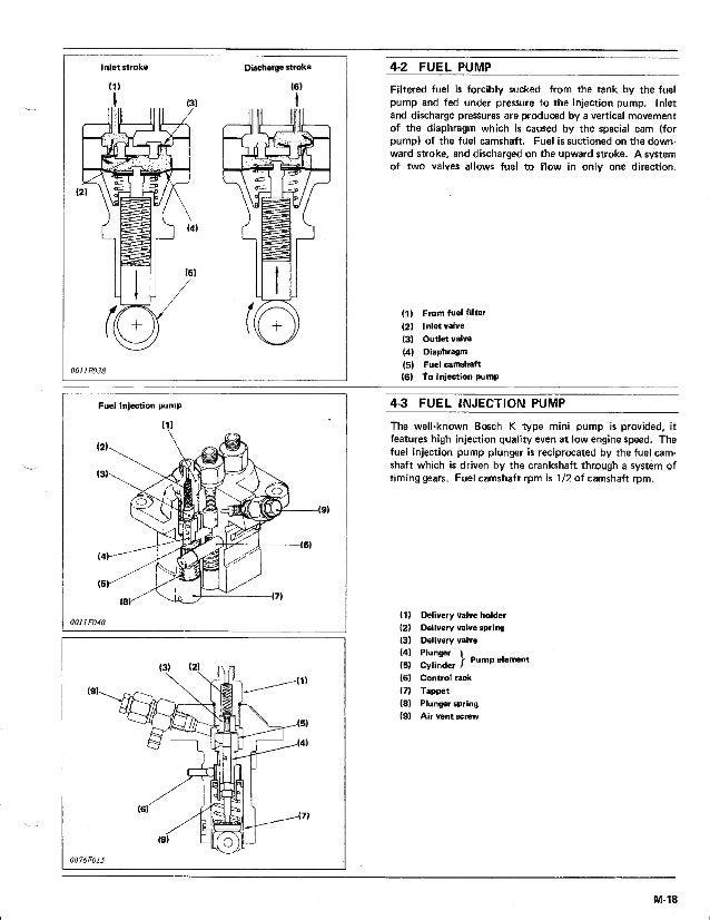kubota engine injection pump diagrams