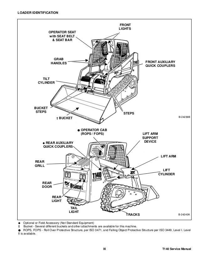 BOBCAT T140 COMPACT TRACK LOADER Service Repair Manual SN