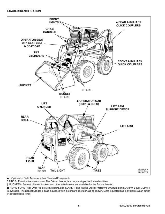 BOBCAT S250, S300 SKID STEER LOADER Service Repair Manual