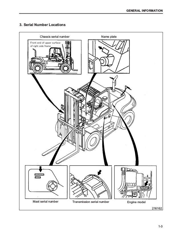 MITSUBISHI FD100N FORKLIFT TRUCKS Service Repair Manual SN