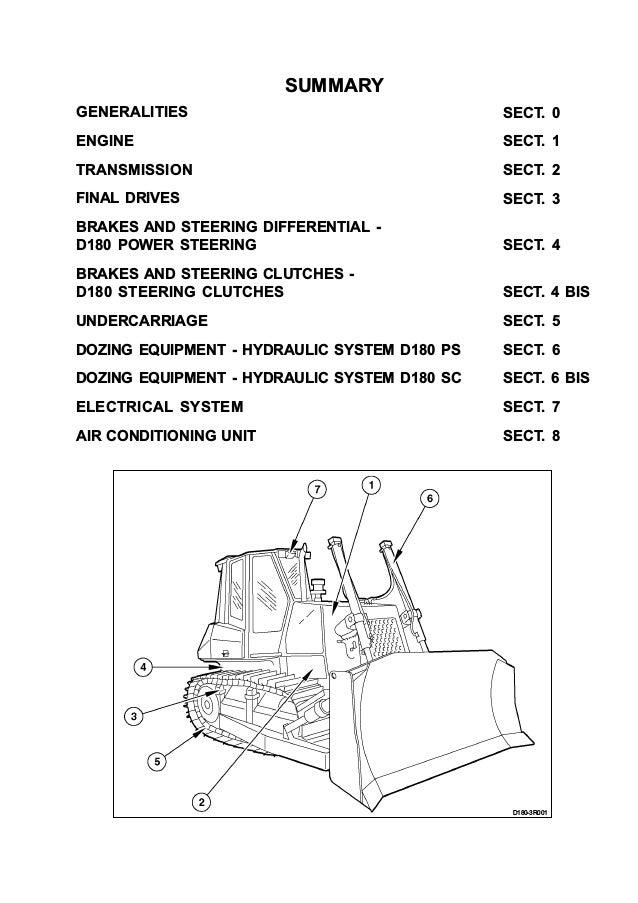 NEW HOLLAND D180 TIER 3 CRAWLER DOZER Service Repair Manual