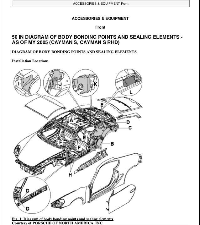 2007 Porsche Cayman Service Repair Manual | Porsche Cayman S Wiring Diagram |  | SlideShare