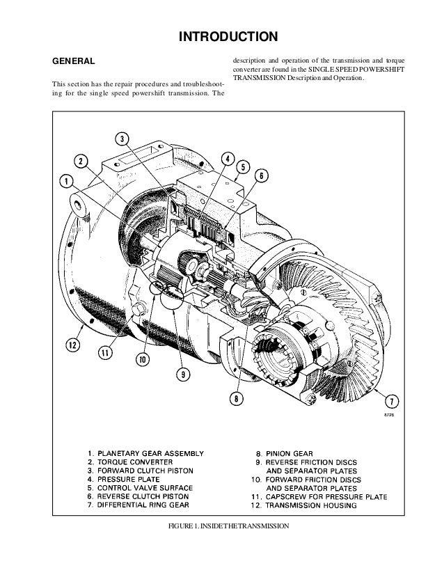 Hyster F003 (H3.00JS Europe) Forklift Service Repair Manual