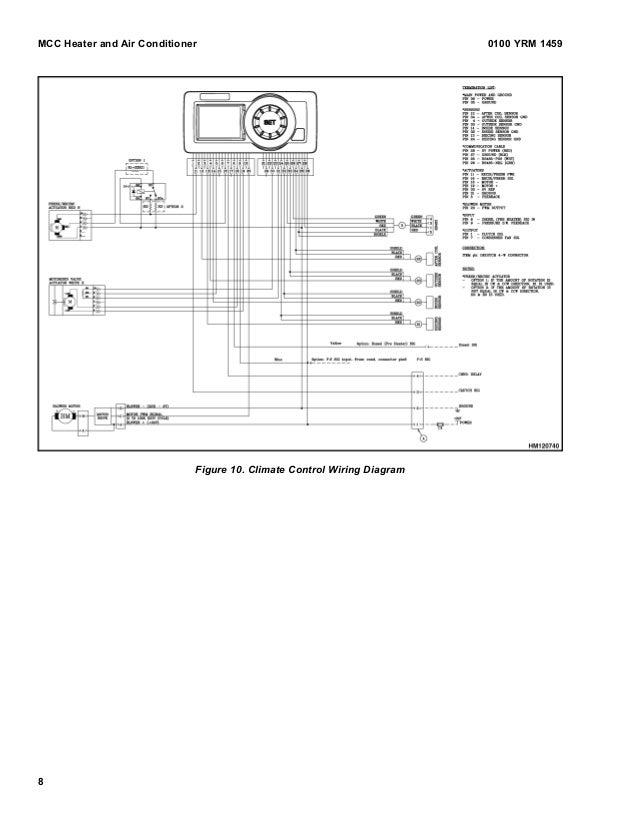 Wiring Yale Diagram Glc135V : Antenna Schematic Wiring