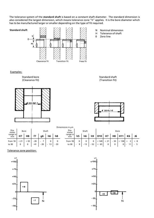 liebherr pr742 series 2 litronic crawler dozer service repair manual rh slideshare net Basic Electrical Wiring Diagrams Simple Wiring Diagrams
