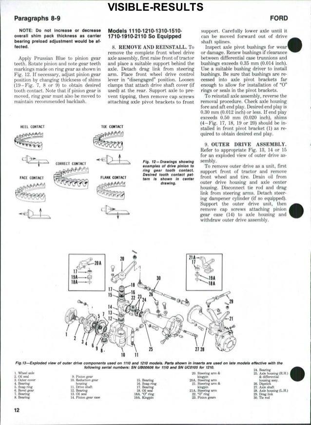 Ford 2110 Tractor Service Repair Manual