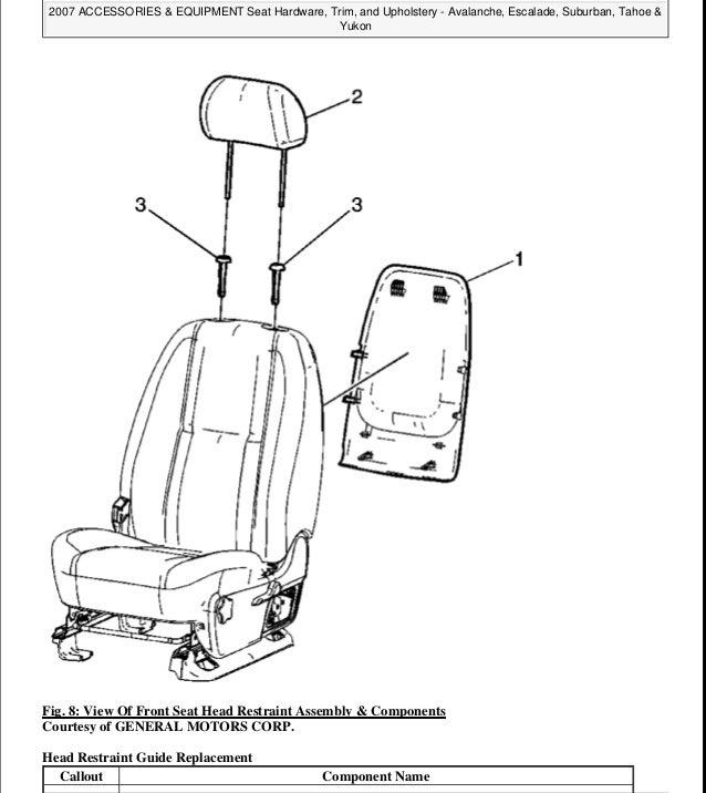 2008 Chevrolet Tahoe Service Repair Manual