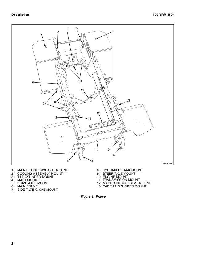 Manual Hydraulic Jack Schematics