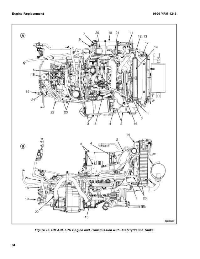 YALE E818 GLC40VX LIFT TRUCK (EUROPE) Service Repair Manual