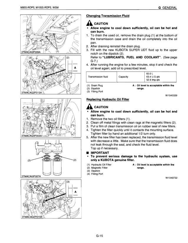 kubota m105s tractor service repair manual rh slideshare net Kubota Tractor Radio Wiring Diagram Kubota RTV 900 Wiring Diagram