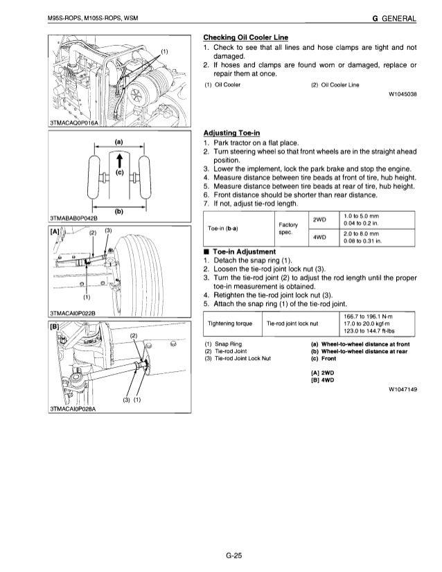 Enjoyable Kubota M105S Tractor Service Repair Manual Wiring Cloud Pendufoxcilixyz