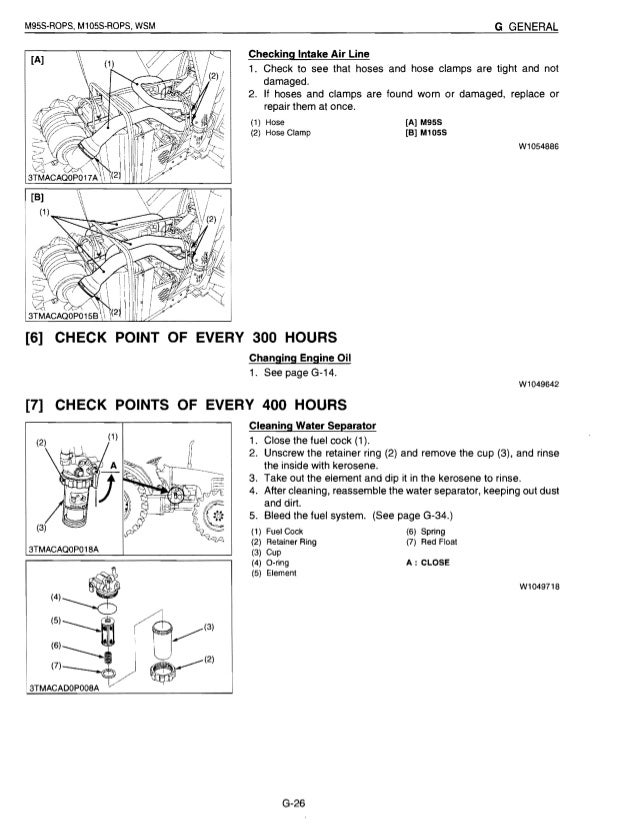 Prime Kubota M105S Owners Manual Wiring Cloud Pendufoxcilixyz