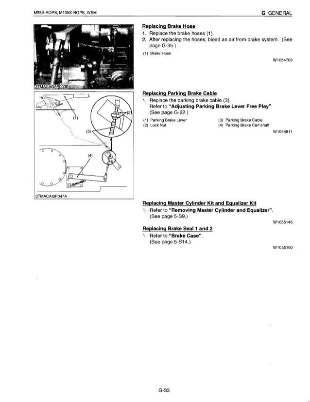 Superb Kubota M105S Tractor Service Repair Manual Wiring Cloud Pendufoxcilixyz