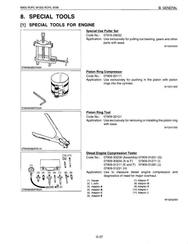 Amazing Kubota M105S Tractor Service Repair Manual Wiring Cloud Pendufoxcilixyz