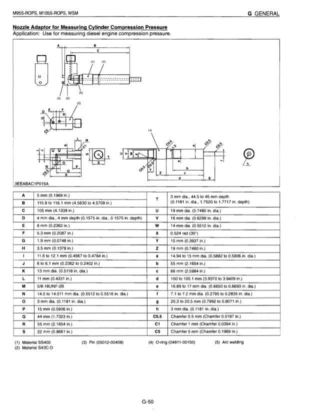 Remarkable Kubota M105S Tractor Service Repair Manual Wiring Cloud Pendufoxcilixyz