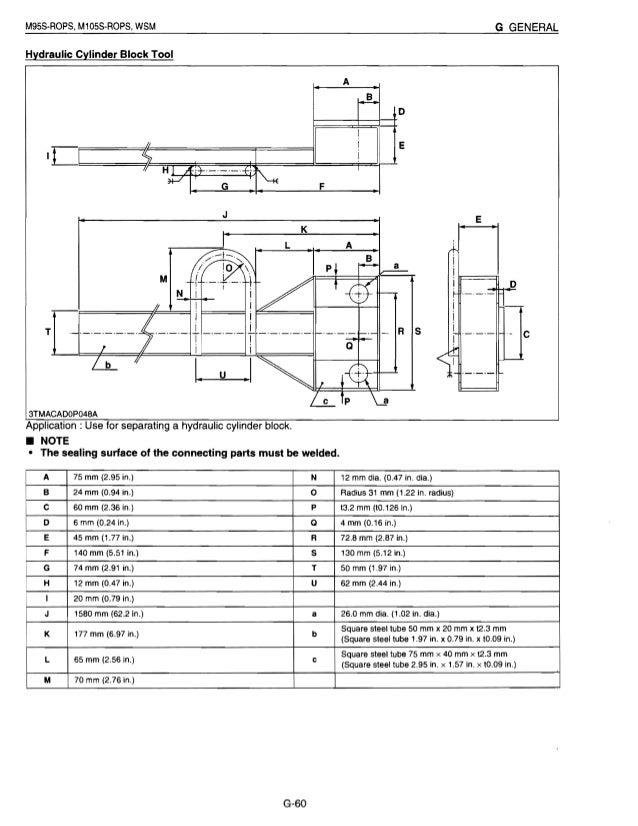Strange Kubota M105S Owners Manual Wiring Cloud Pendufoxcilixyz