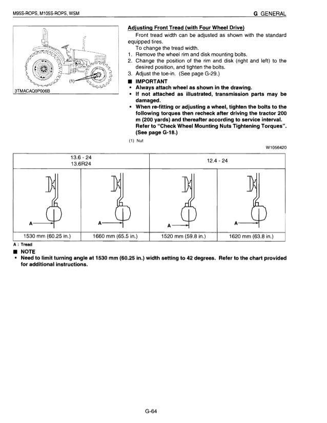 kubota m105s tractor service repair manual rh slideshare net Kubota Alternator Wiring Kubota Alternator Wiring Diagram